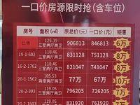 出售菲达香港花园二期3室2厅2卫119平米76万住宅带车位